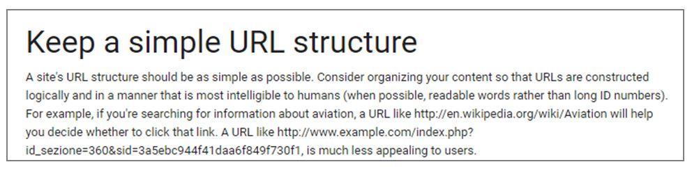 URL optimisation