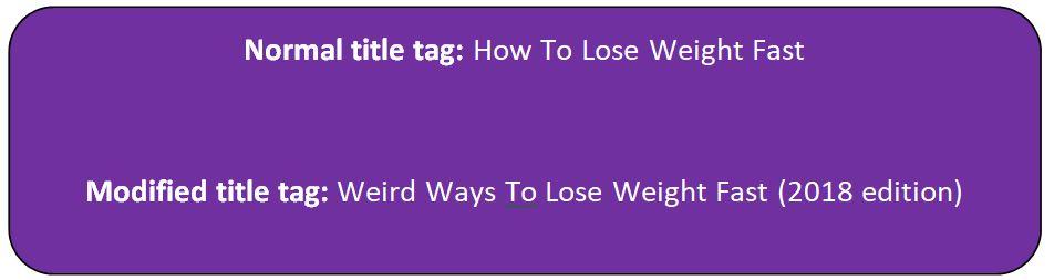 title tag ctr optimisation
